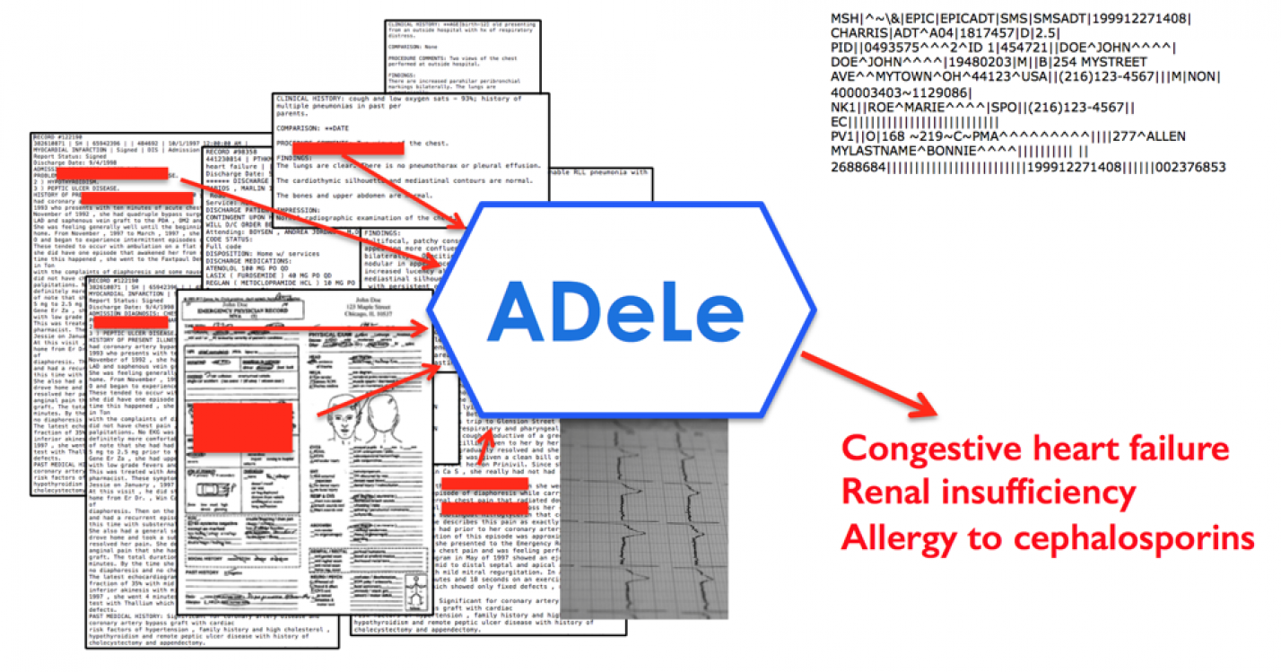 Automated Problem and Allergy Lists Enrichment Based on High Accuracy Information Extraction from the Electronic Health Record